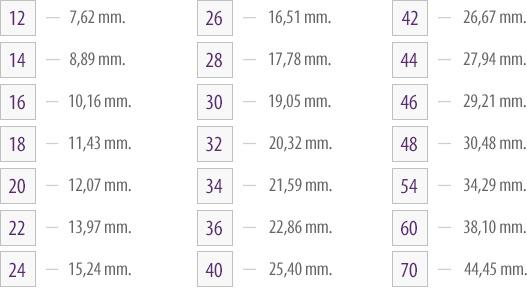 0fa4fa96bf36a Tabela de Tamanhos - Cia dos Botões Aviamentos p  Moda e Artesanato